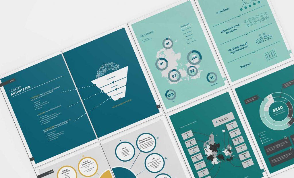 Rapport Clean Solutions grafisk design
